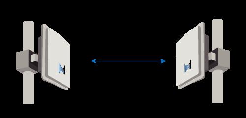 検証時のアンテナの向き